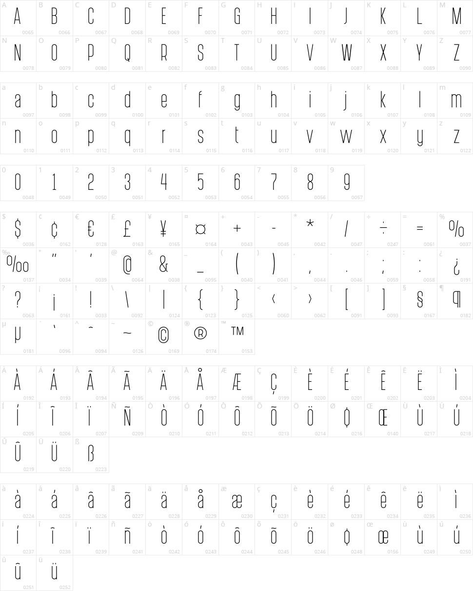 Post Scriptum Character Map