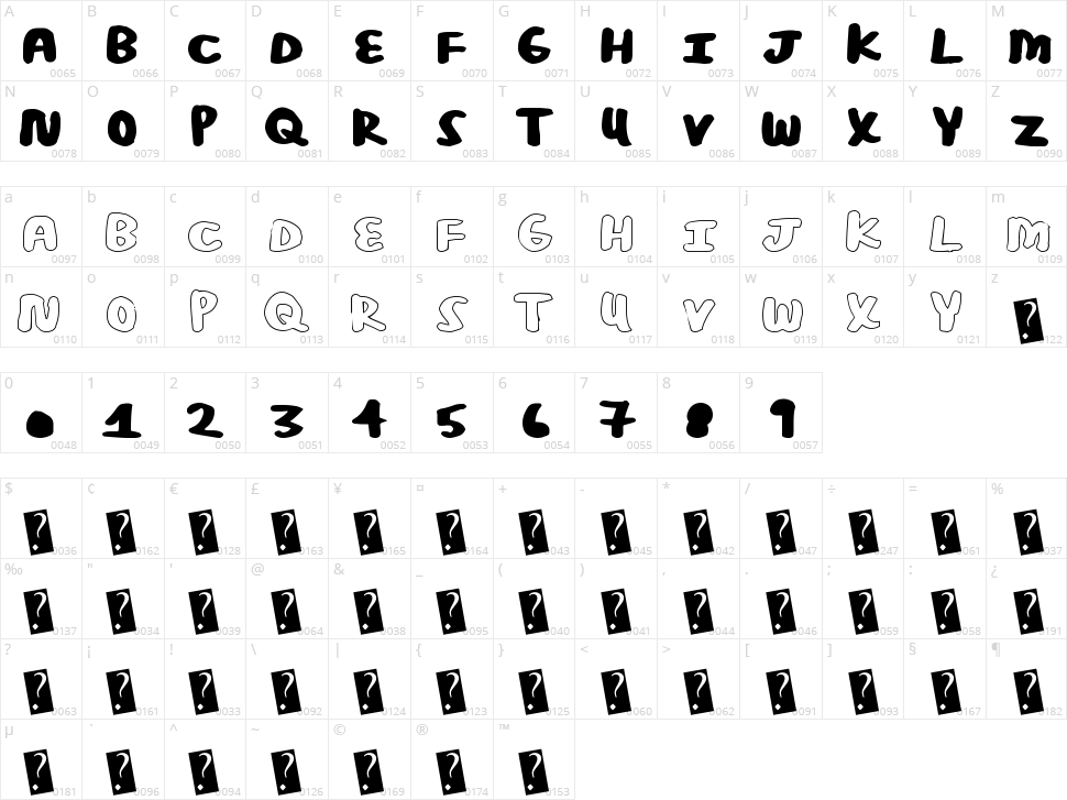 PosterBold Character Map