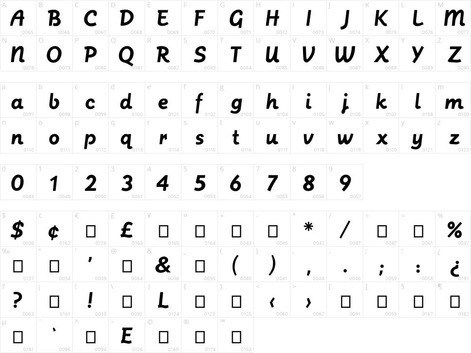 Postface Character Map