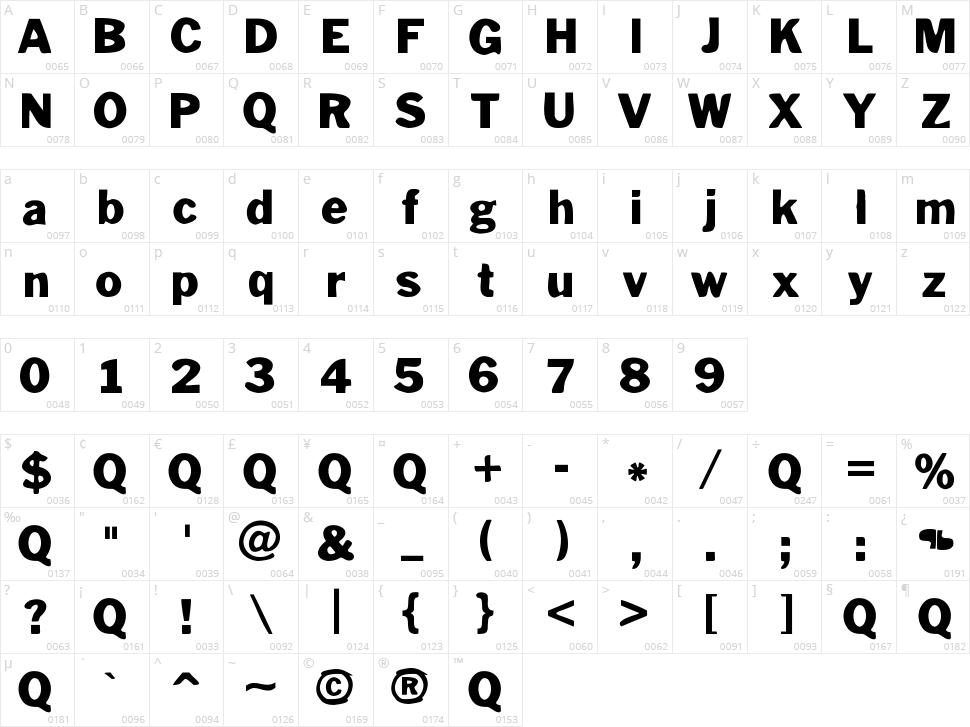 Poterski HND CE Character Map