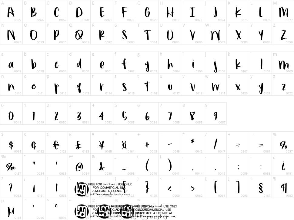 Poundcake Character Map