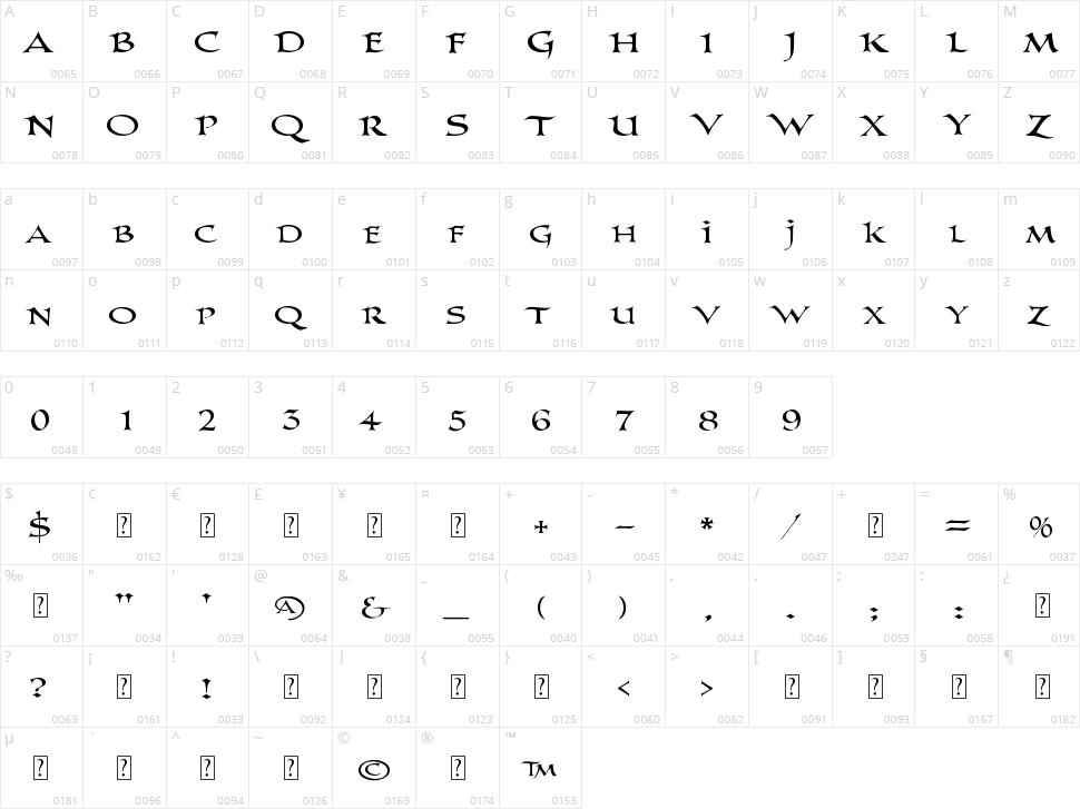 PR Columban Character Map