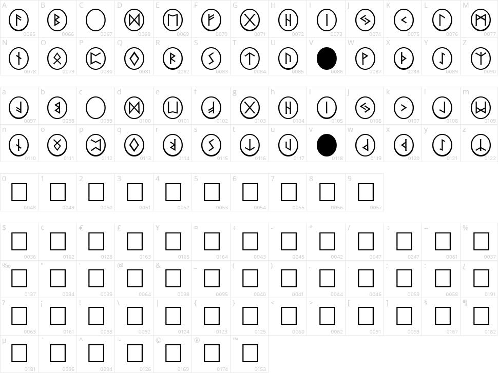PR Runestones 2 Character Map