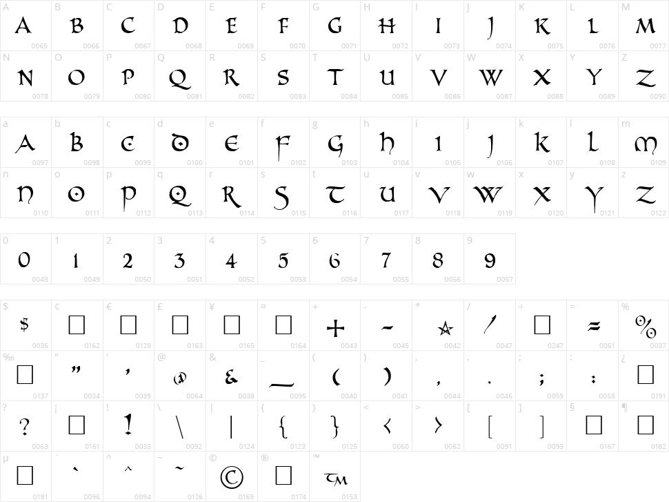 PR Uncial Alt Caps Character Map