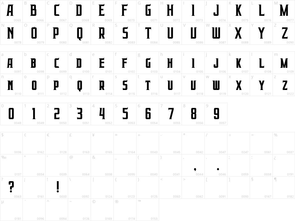 Prabowo Character Map