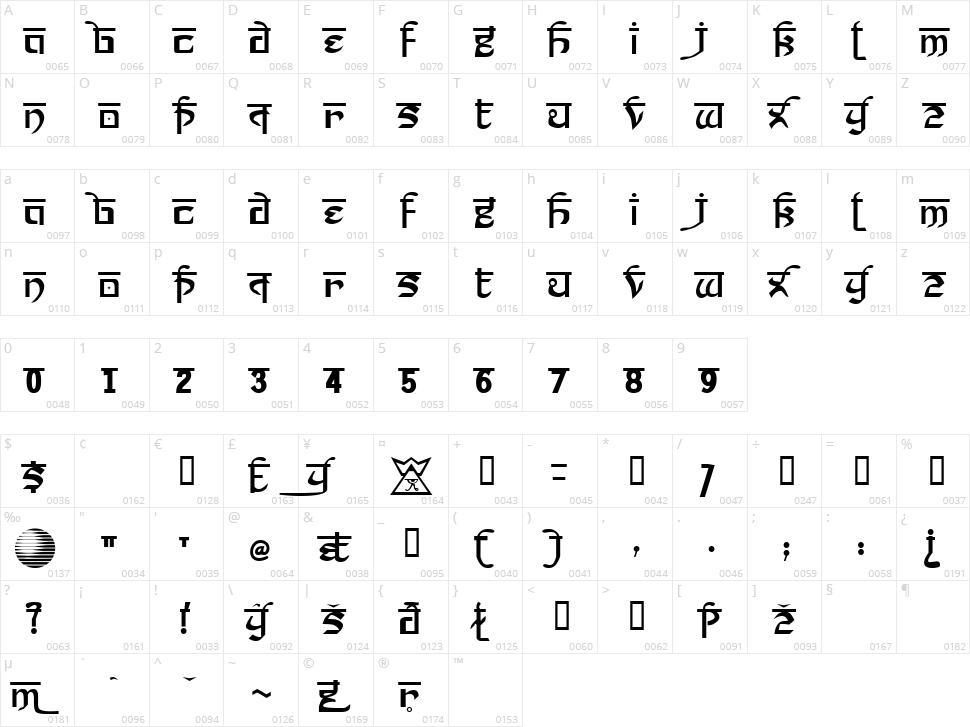 Prakrta Character Map