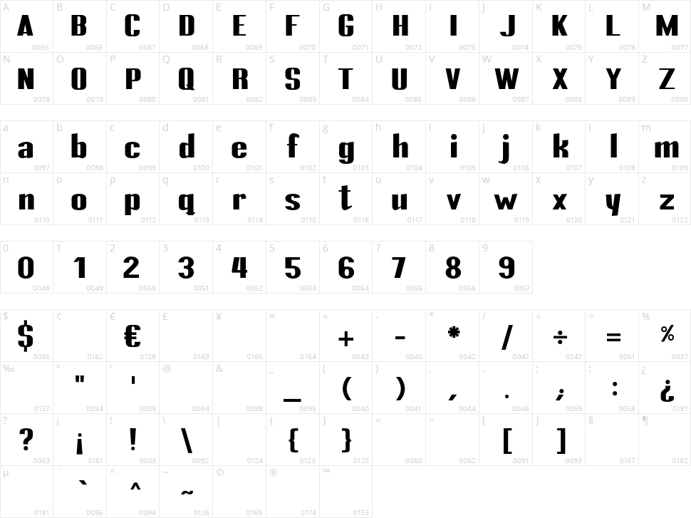 Prazo Character Map