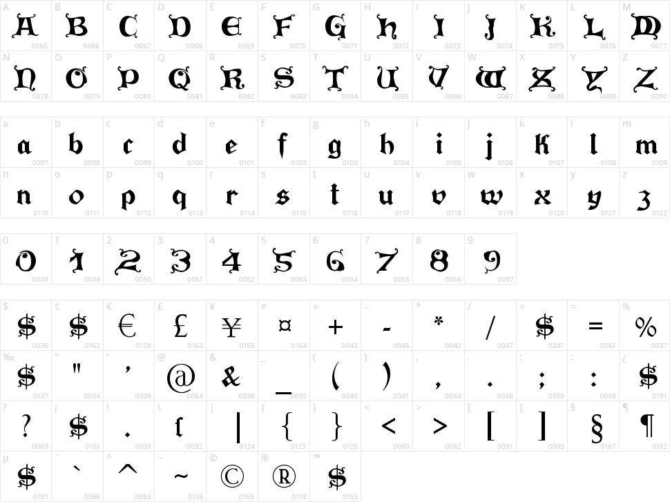Press Gutenberg Character Map