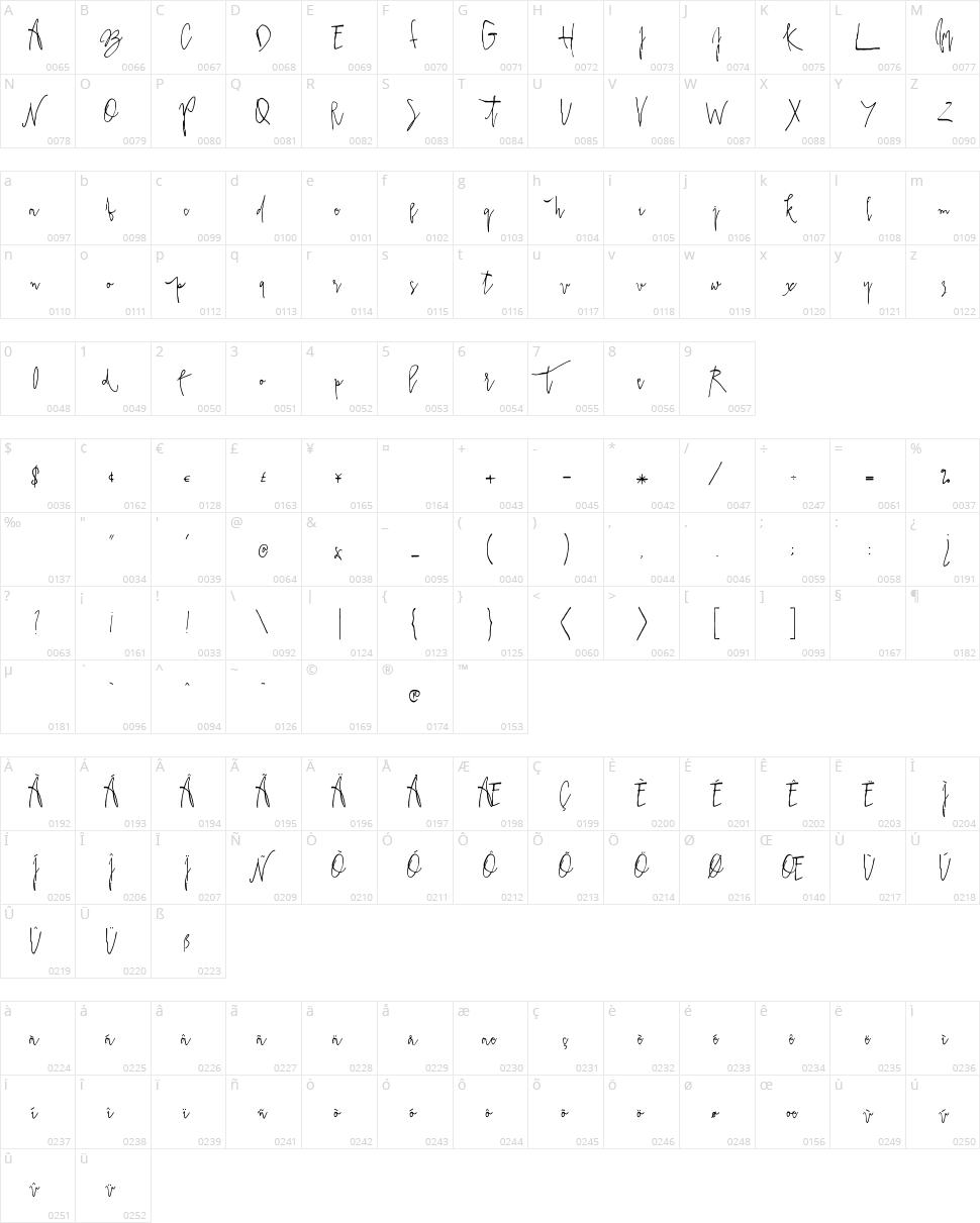 Prestige Script Character Map