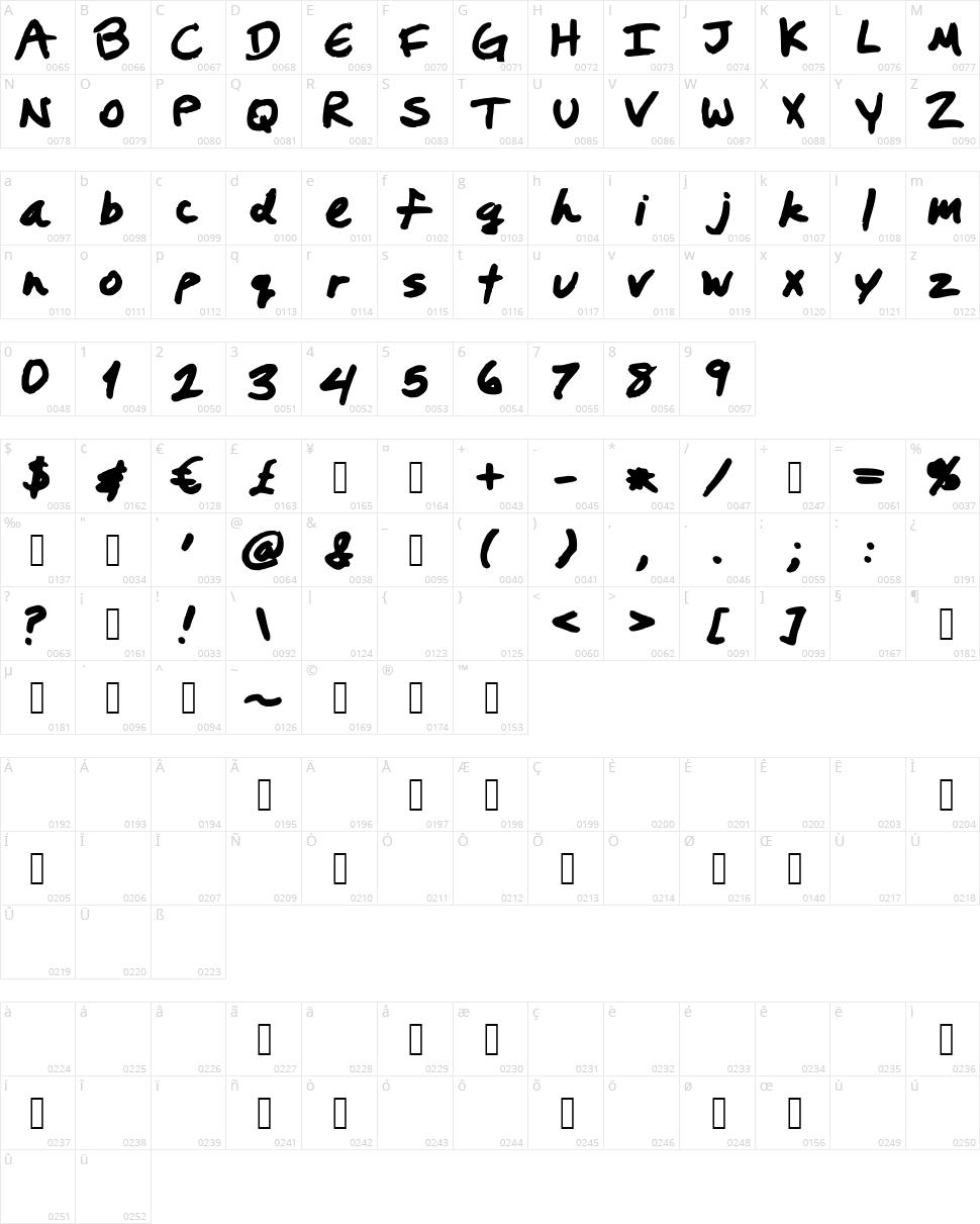 Prestons Writing Character Map