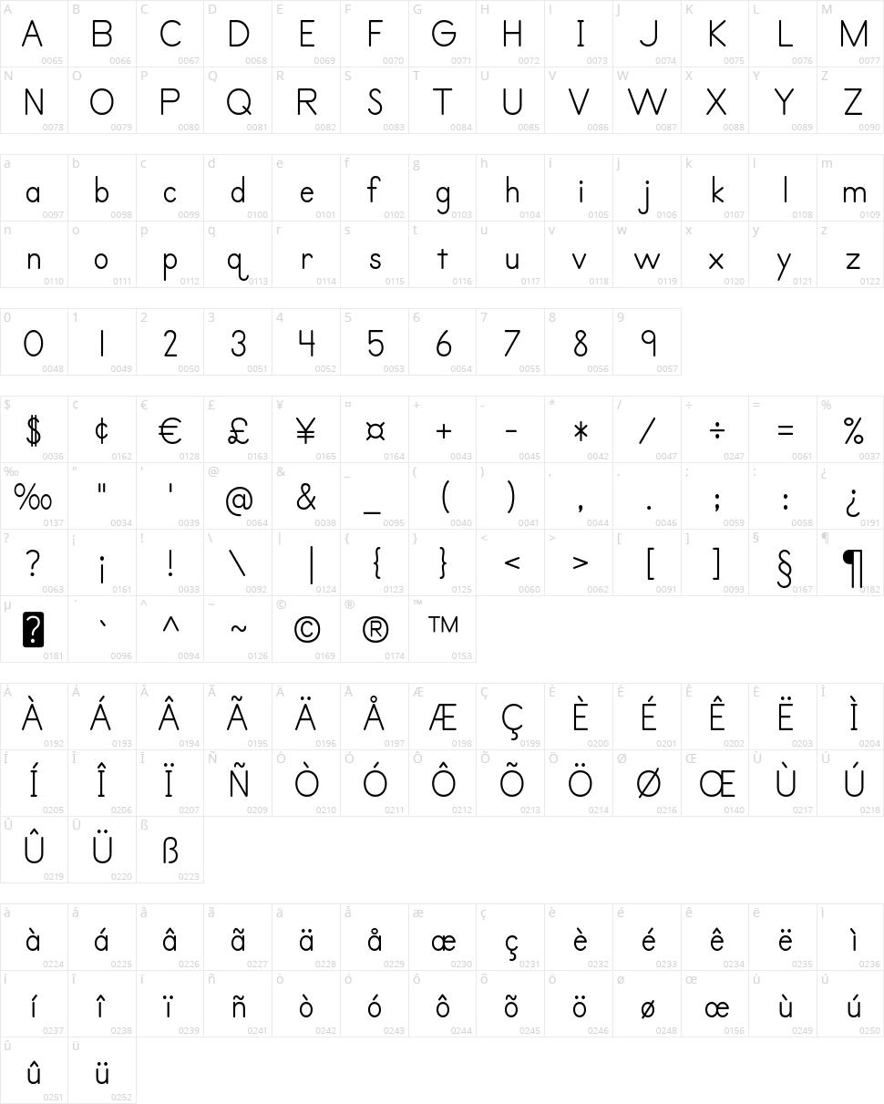 Primer Print Character Map