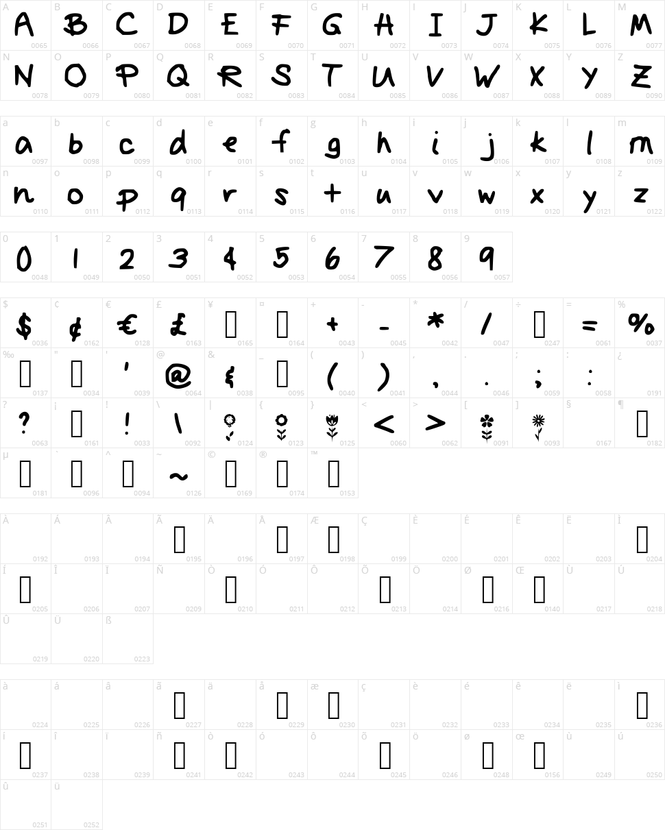 Primrose Character Map