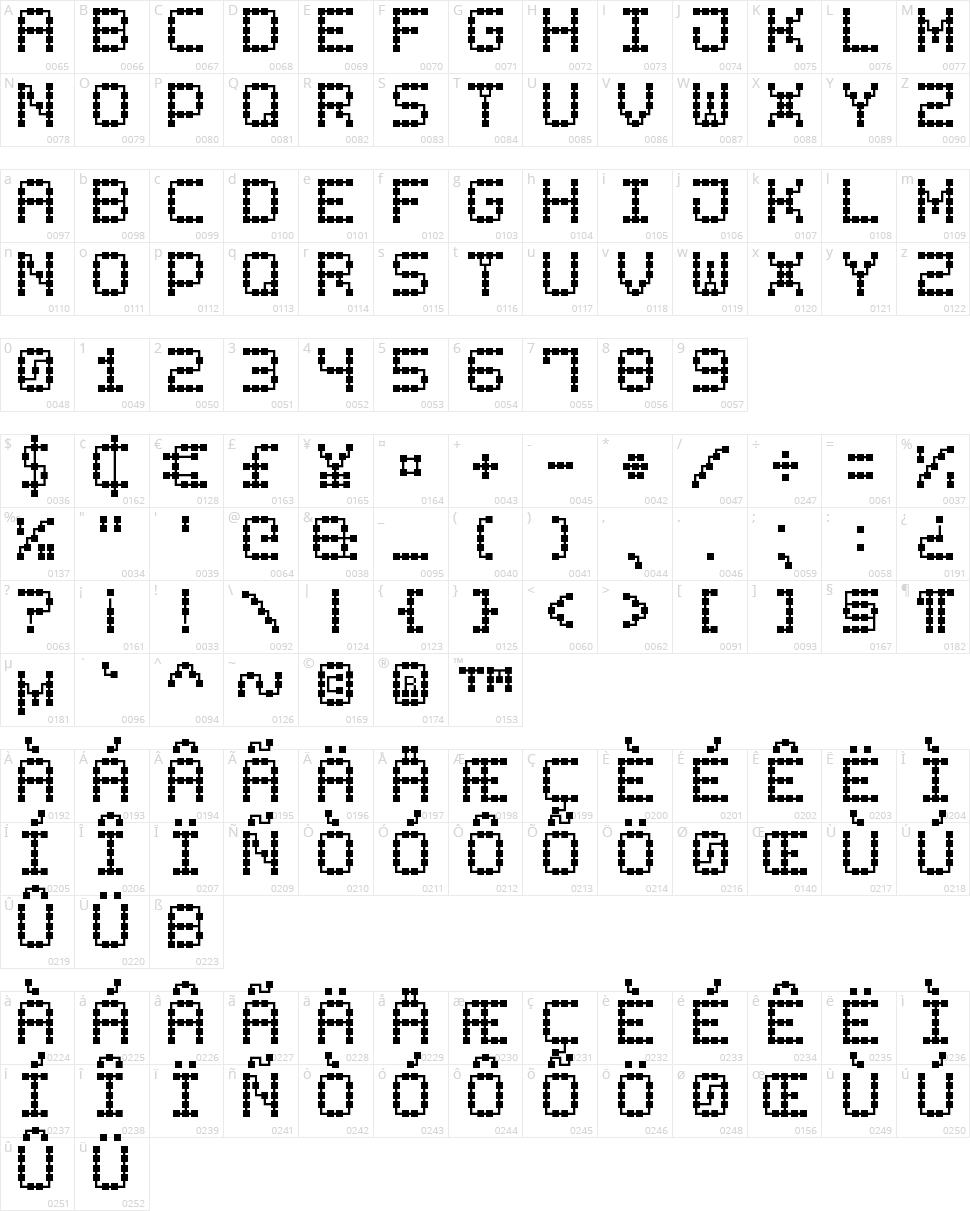 Printed Circuit Board-7 Character Map