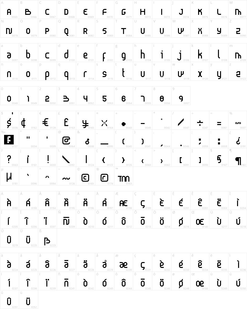 Probolinggo Character Map
