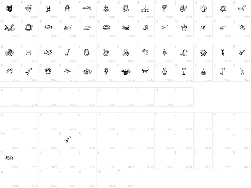 PrositBats Character Map