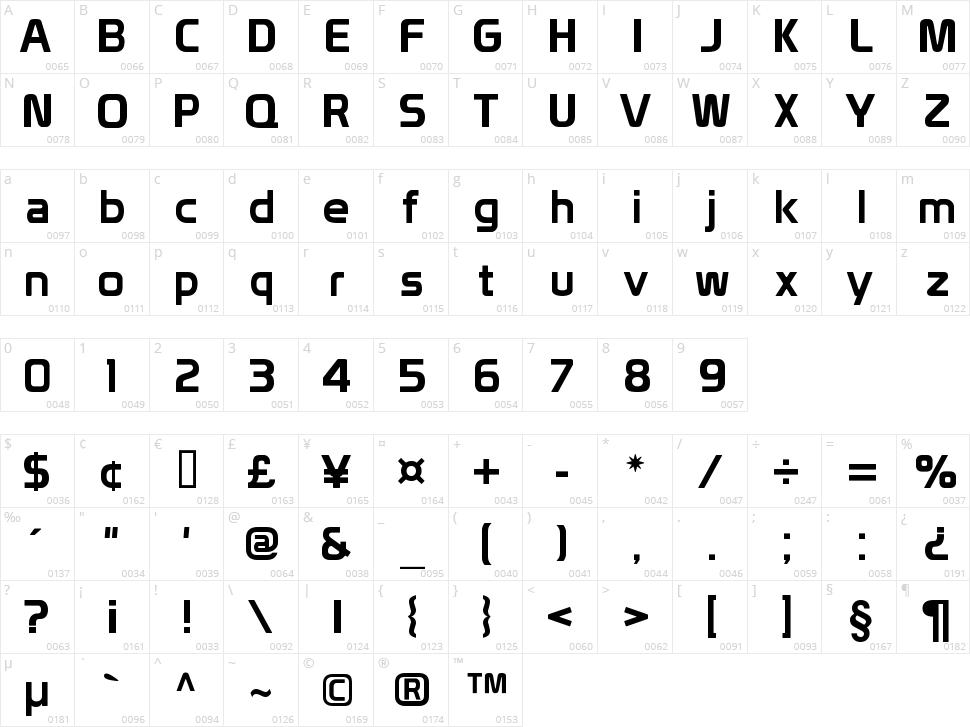 Prototype Character Map