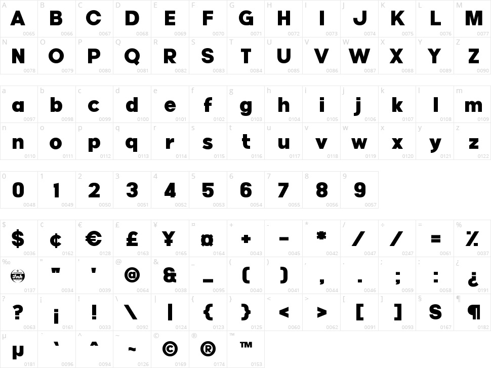 Provicali Character Map