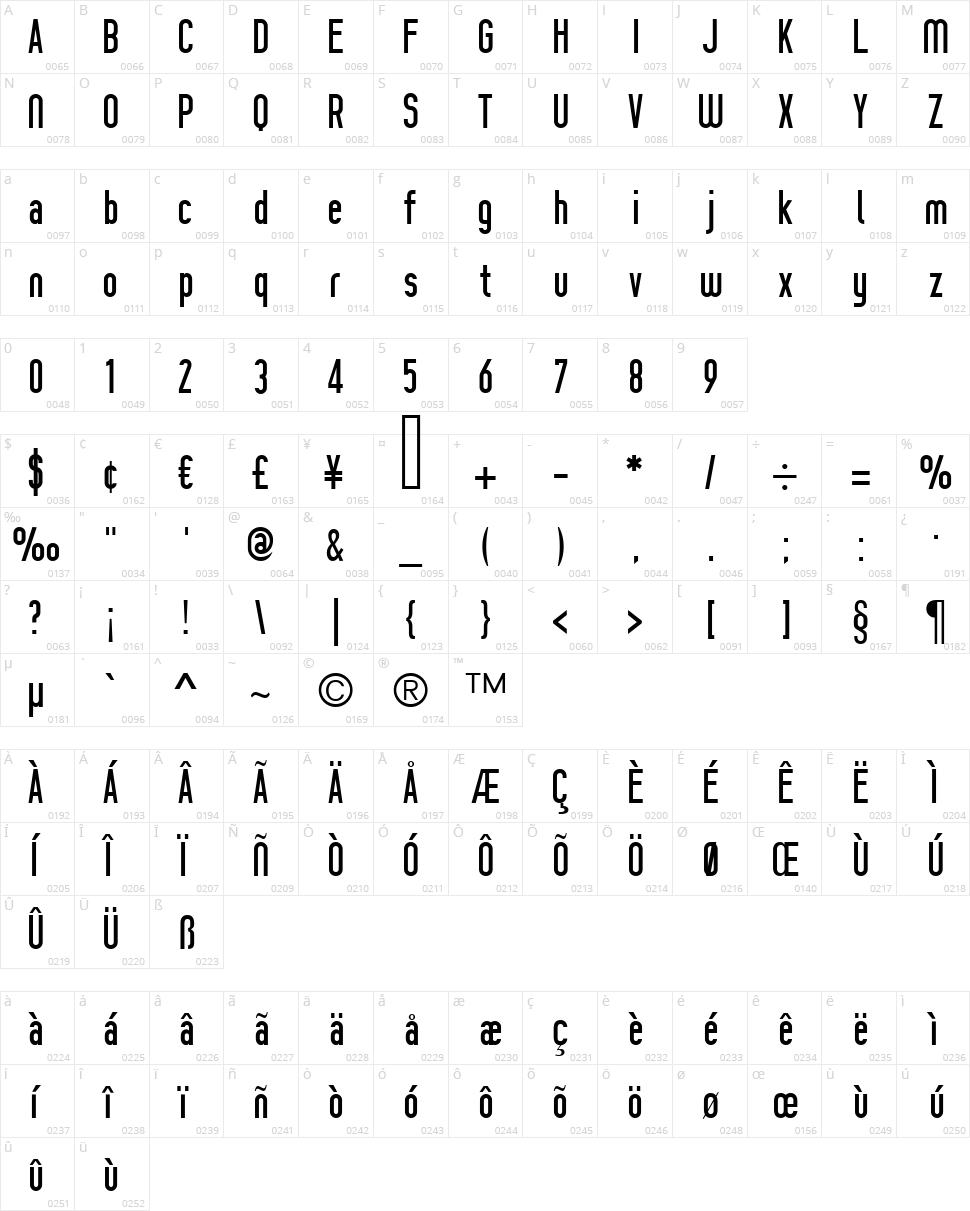 Prozak Character Map