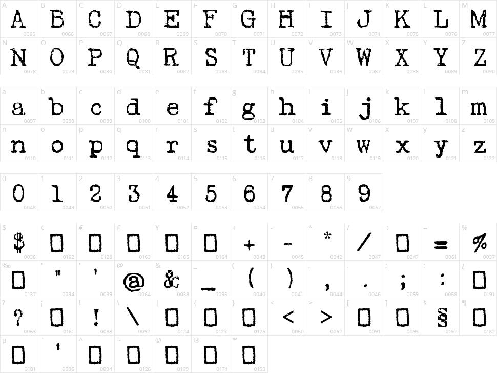 Psacstroj Character Map