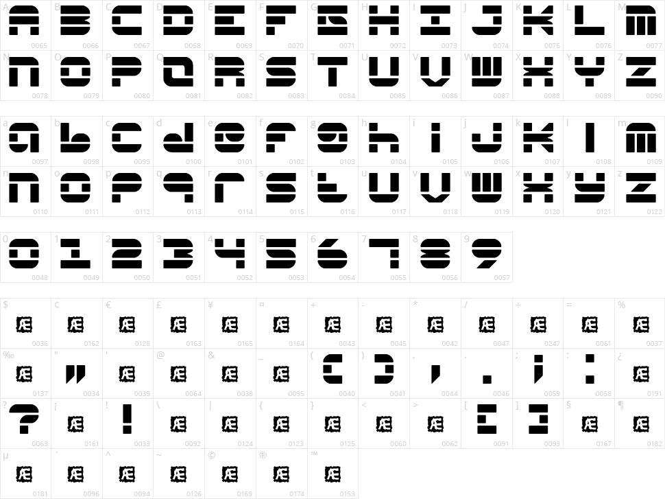Pseudo BRK Character Map