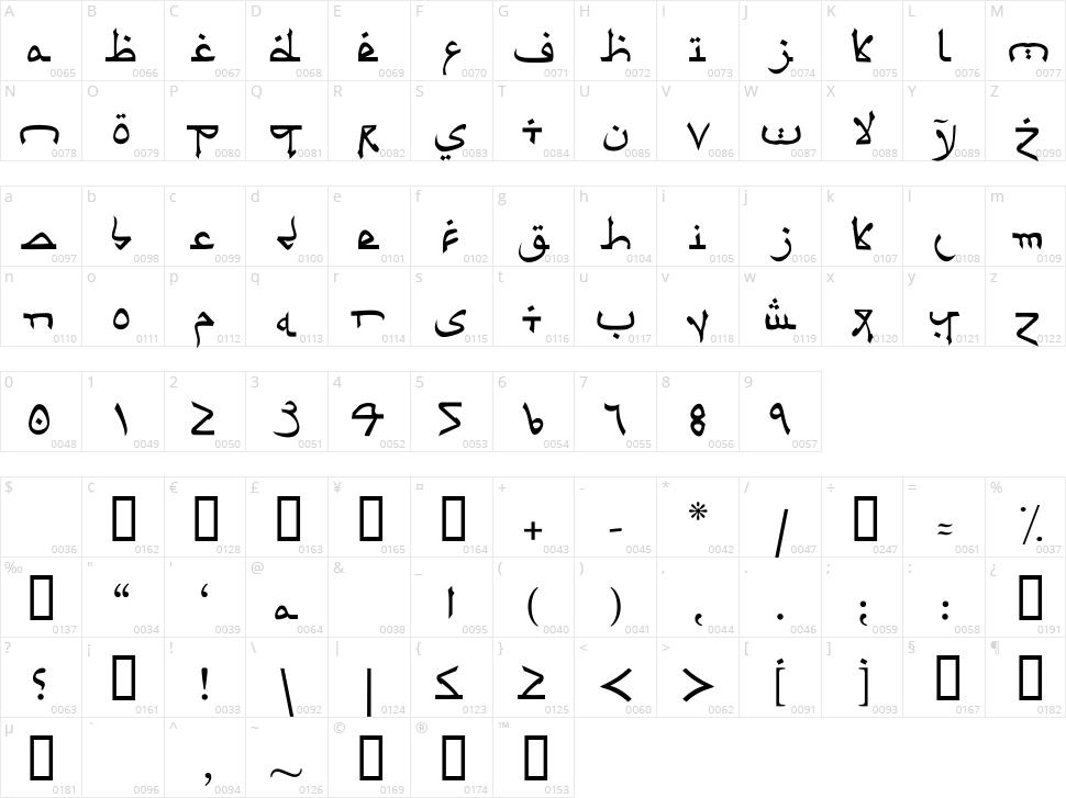 Psuedo Saudi Character Map