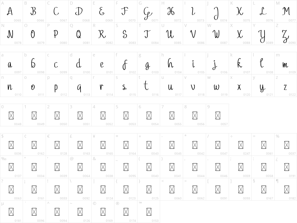 Pubarash Lulu Character Map