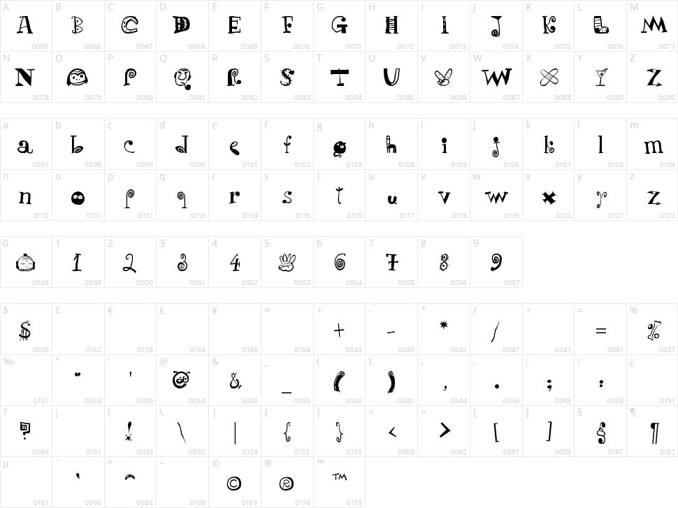 Puchakhon Character Map