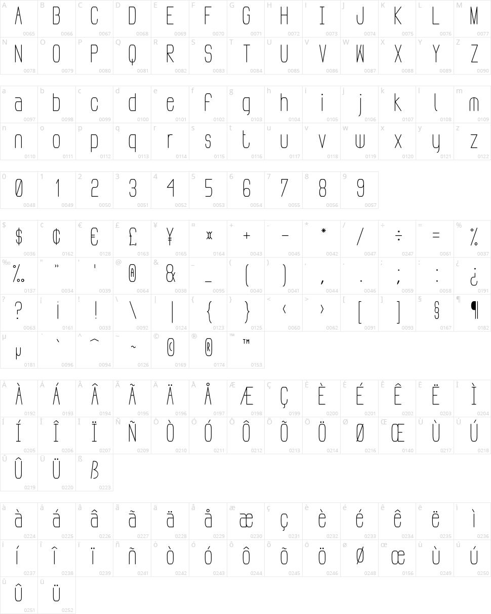 Pudahuel Sans Character Map