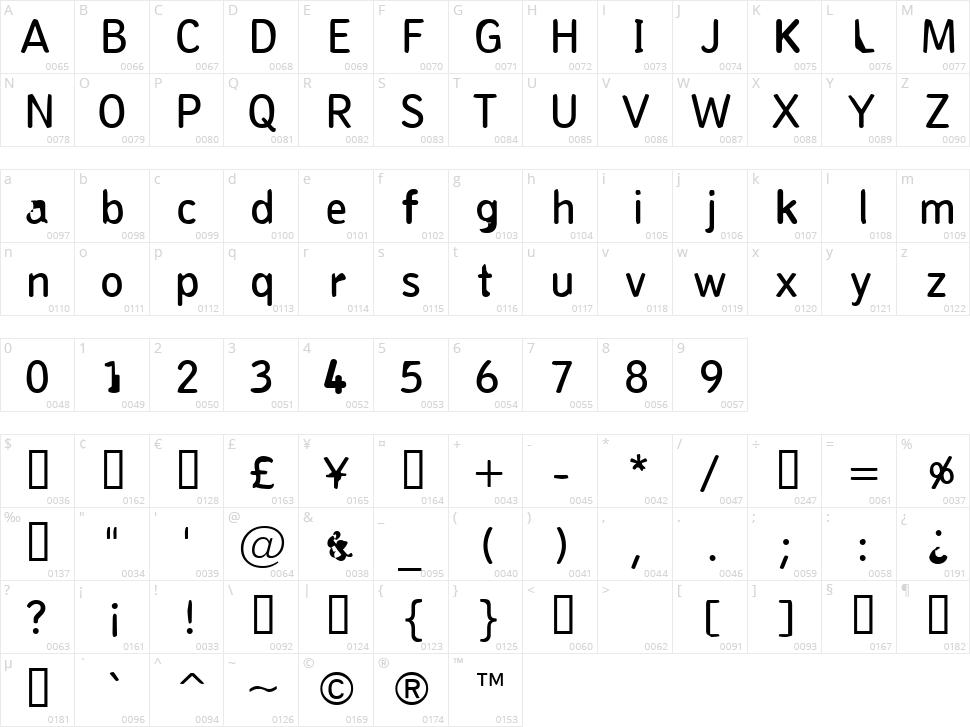 Pungen Character Map