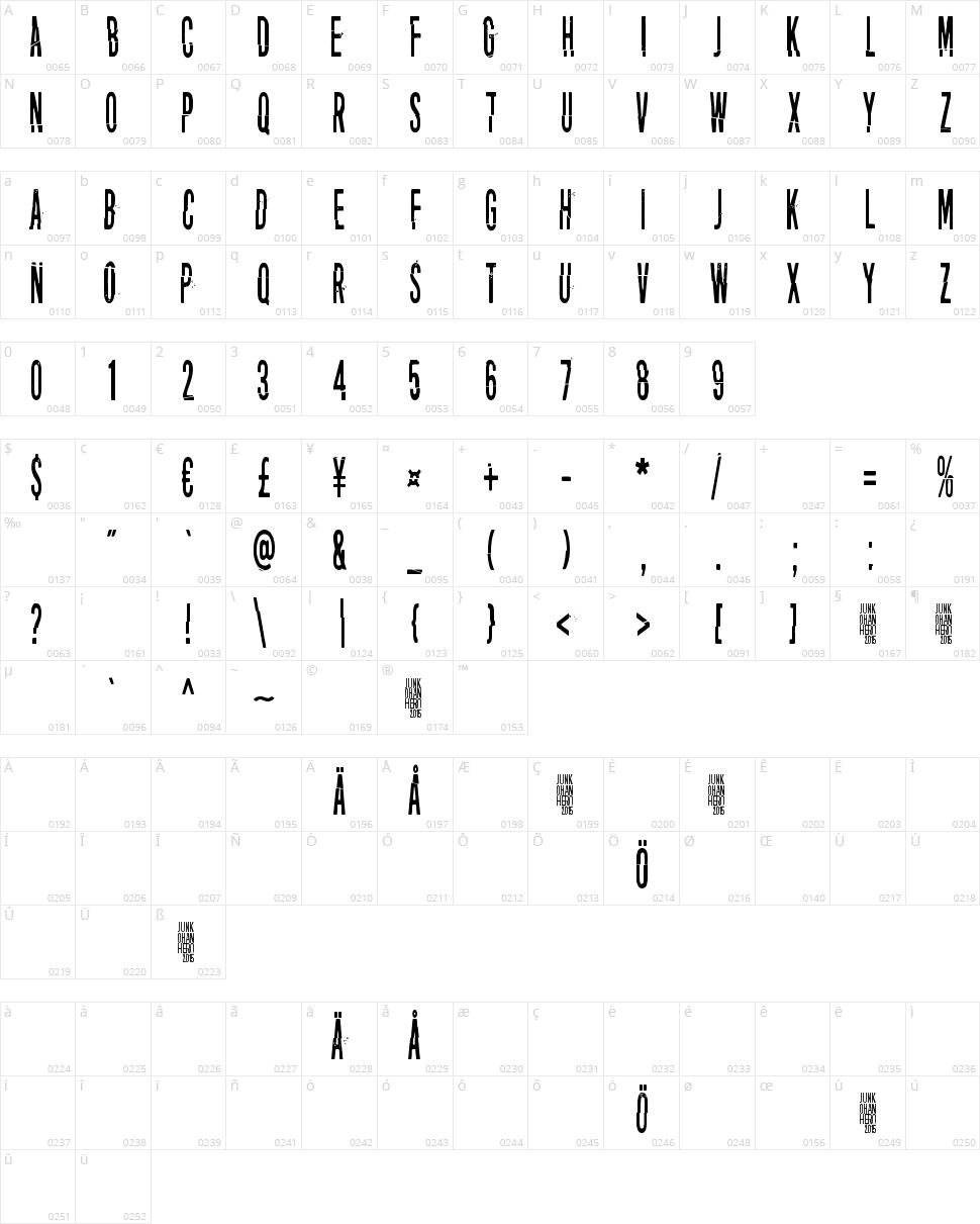Puolelta toiselle Character Map