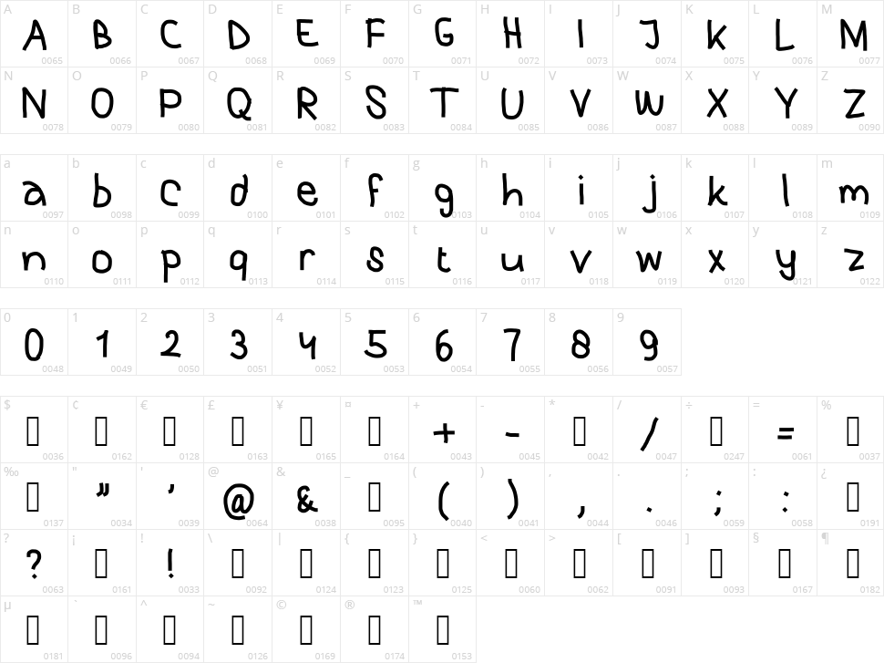 Purky Handwriting Character Map