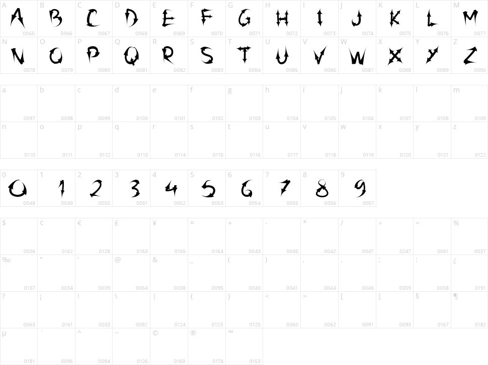 PW Arrow font Character Map