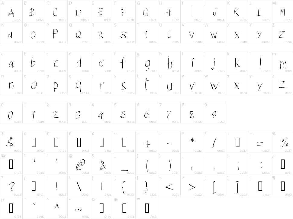 PW Brush Script Character Map