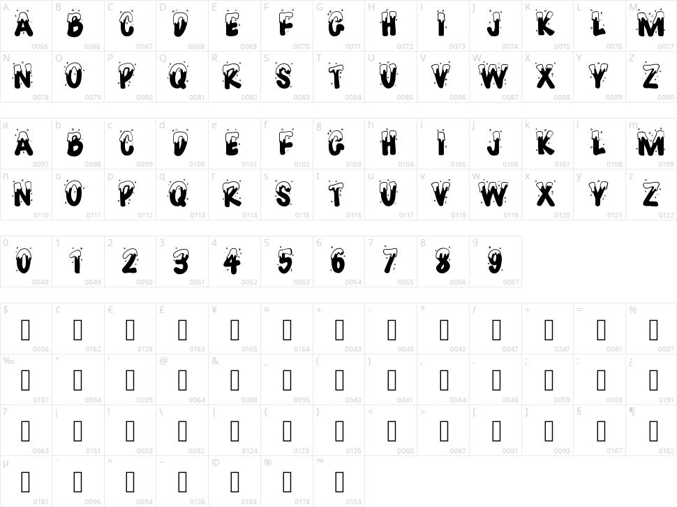 PW Joyeux Noel Character Map