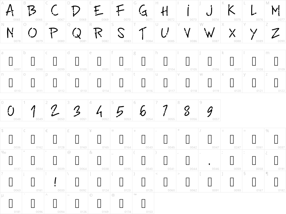PW Line Font Character Map