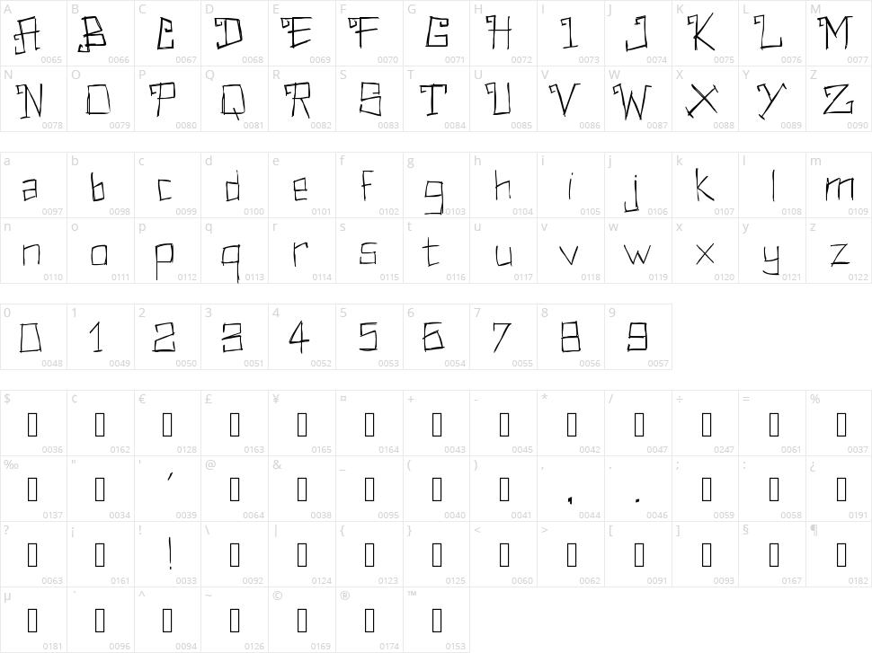 PW Rectangular Character Map