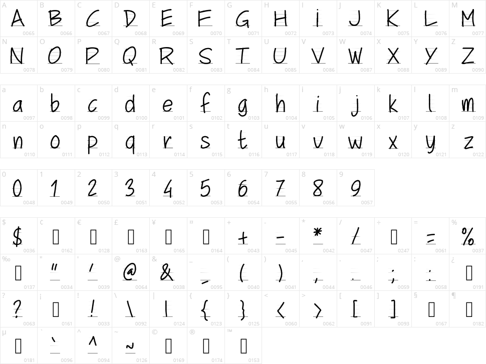 PW School Script Character Map