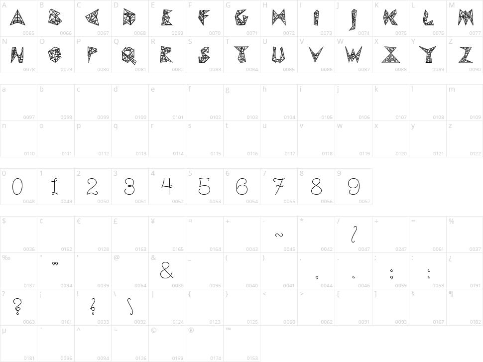 Pylon Character Map