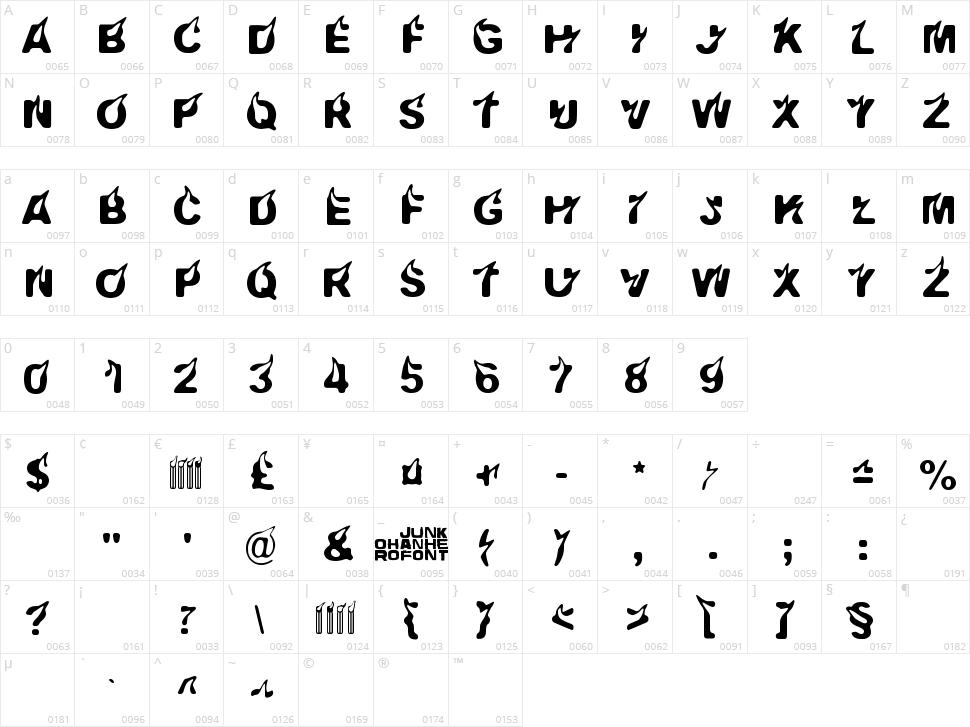 Pyromaani Character Map