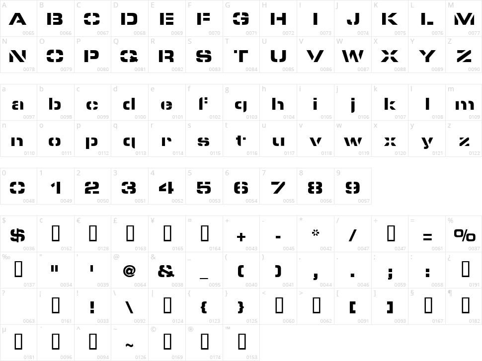 Pyrostyle Character Map