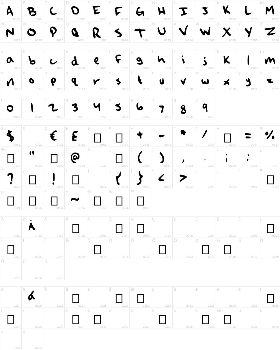 QaO Character Map