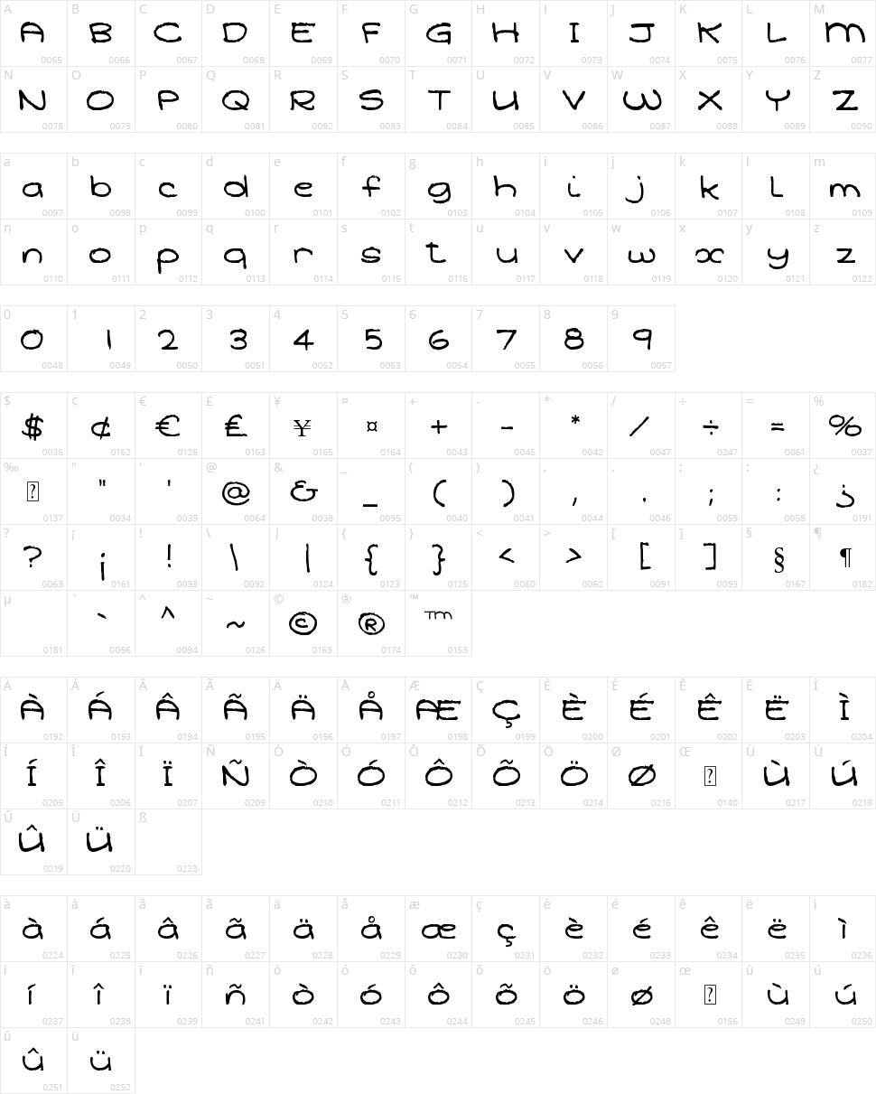 Qarolina Character Map