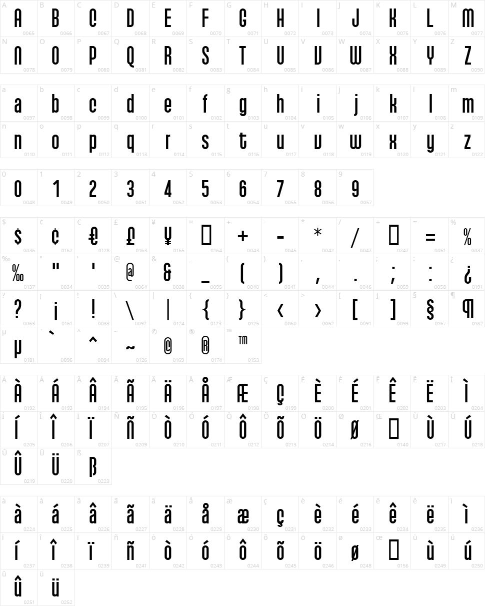 Qhytsdakx Character Map