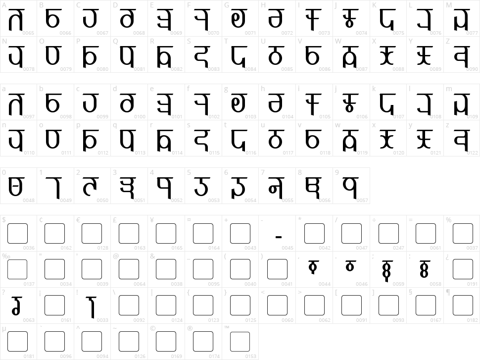 Qijomi Character Map