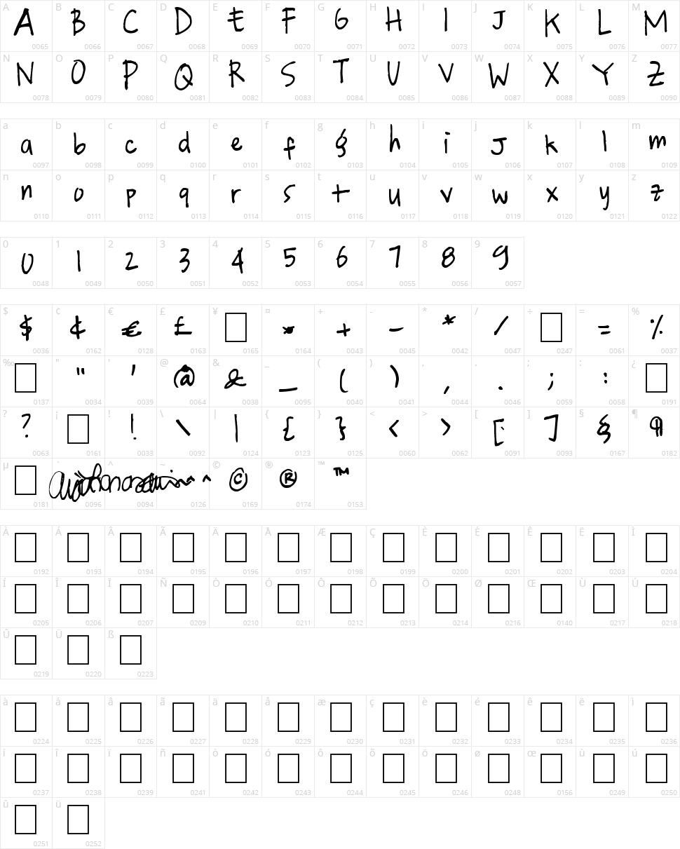 QJae Character Map