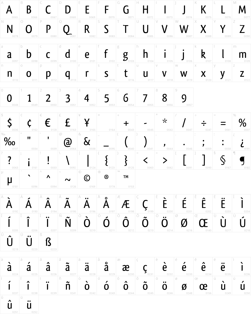 Qlassik Character Map