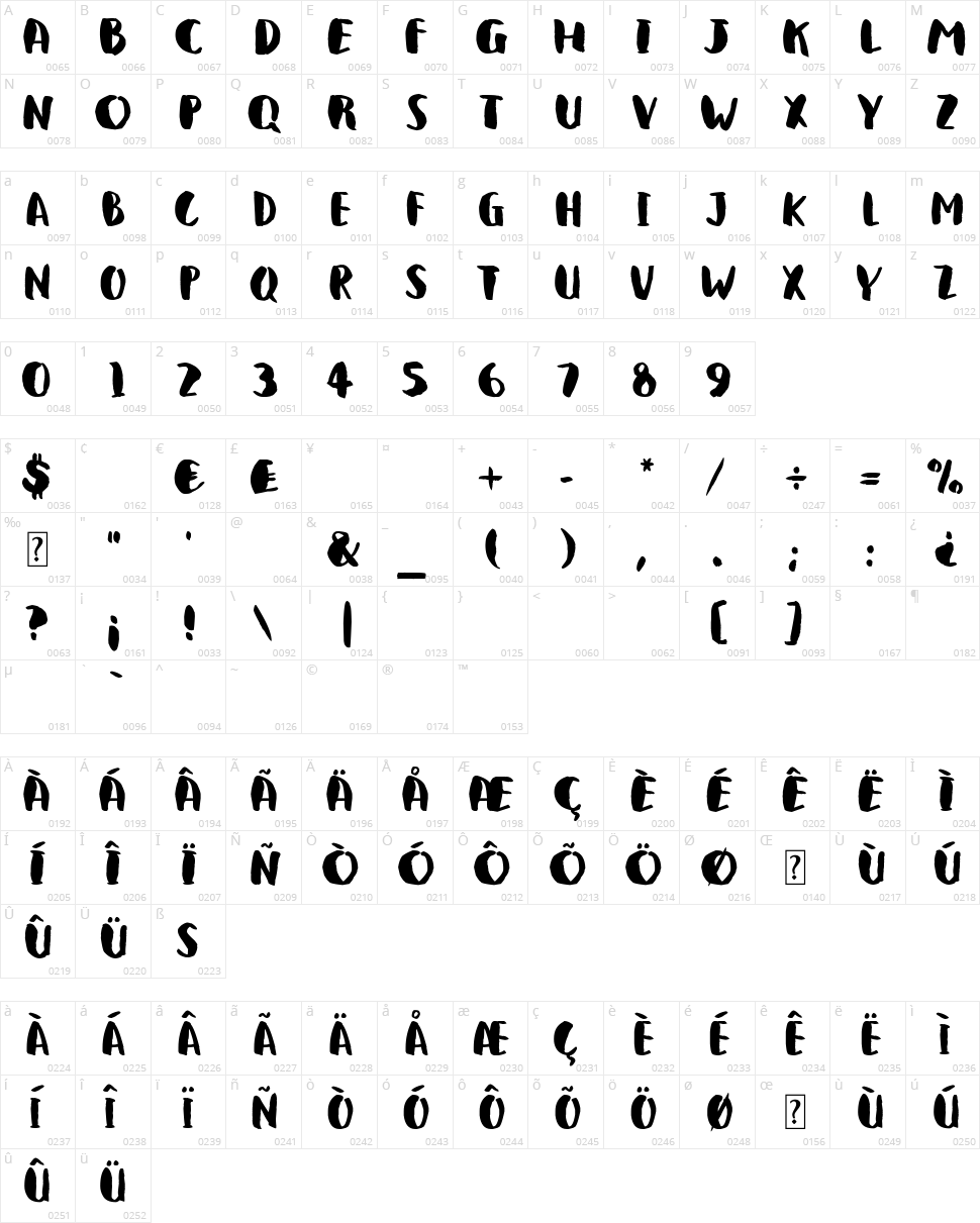 Qlunky Brush Character Map
