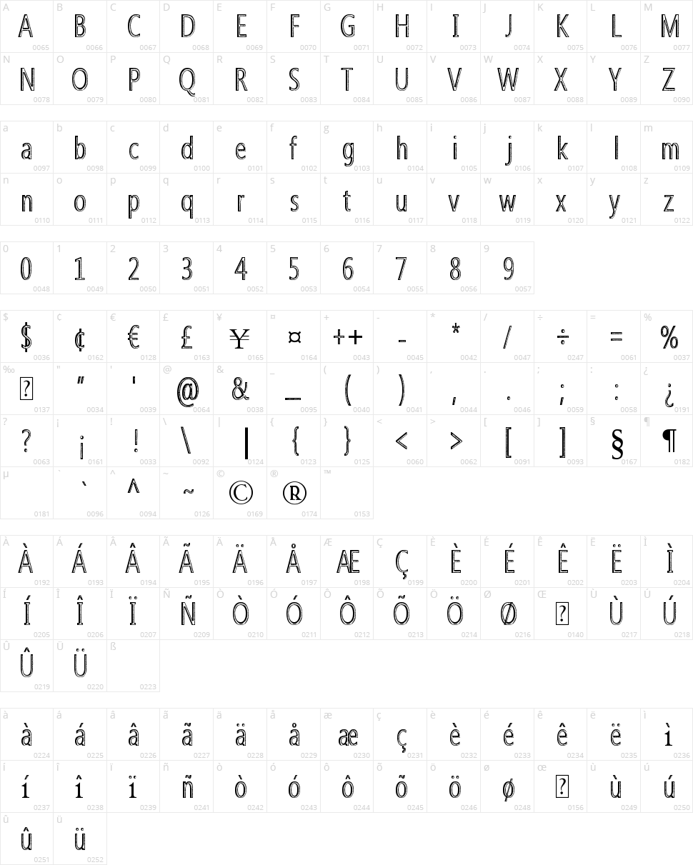 Qoncrete Character Map