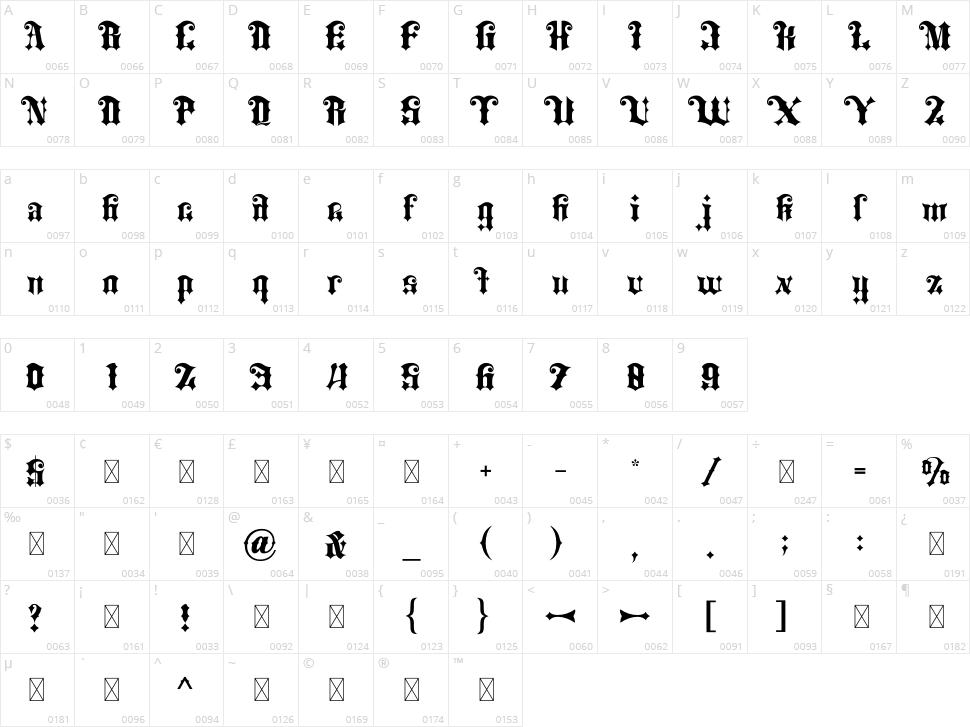 Quacko Mahaka Character Map