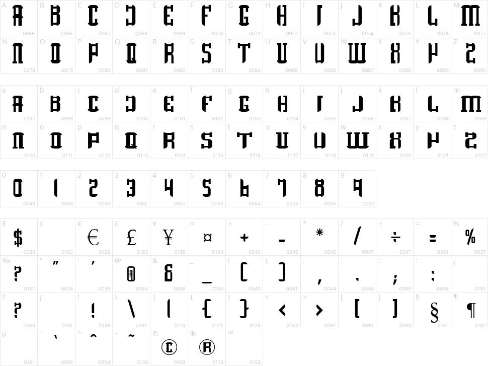 Quadrangulus Character Map